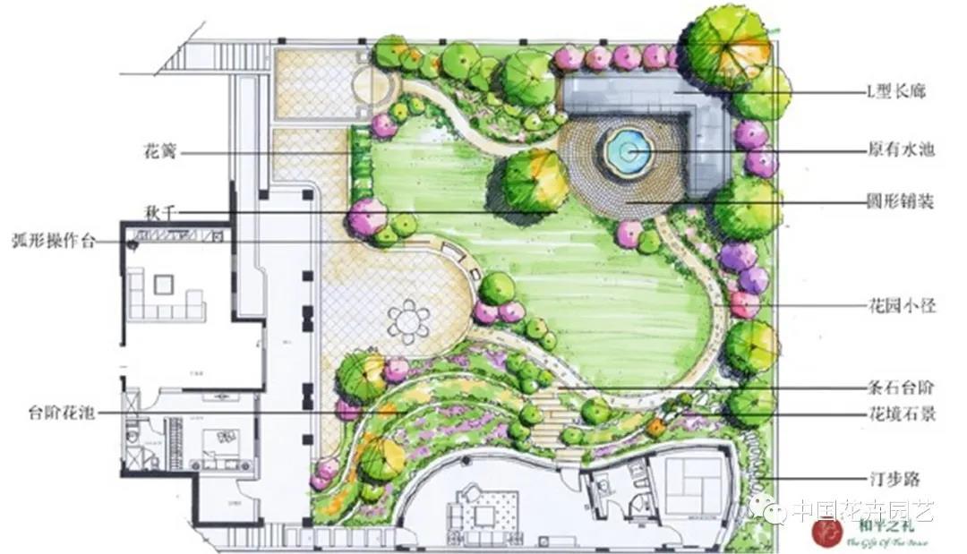 波哥连线第七期回顾|园艺唤醒美好生活——私家造园和园艺用品的两三事